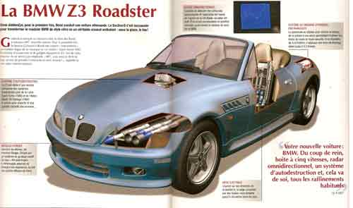 BMW Z 3 Eqipment inside the  Stinger Missiles behind the headlights. Ejector Seat. Emergency Parachute Braking System    All-points Radar